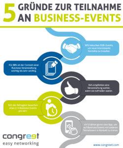 Geschäftsbeziehungen auf B2B Events knüpfen
